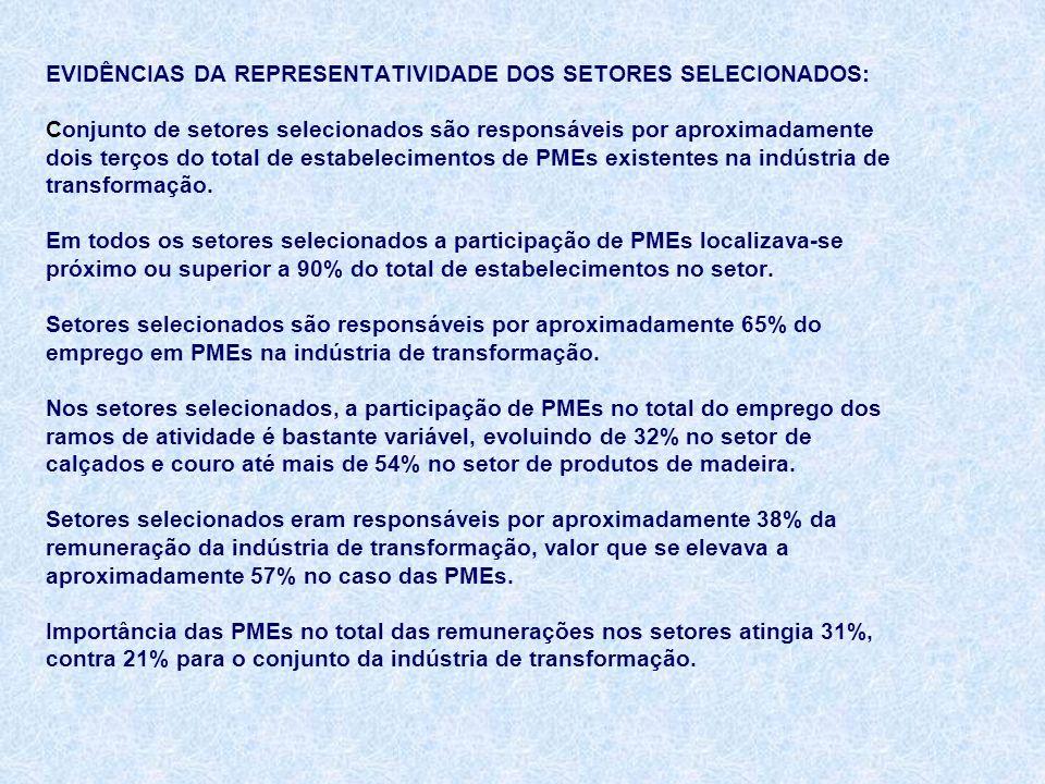 2.IDENTIFICAÇÃO DE ARRANJOS PRODUTIVOS EM SETORES SELECIONADOS 2.