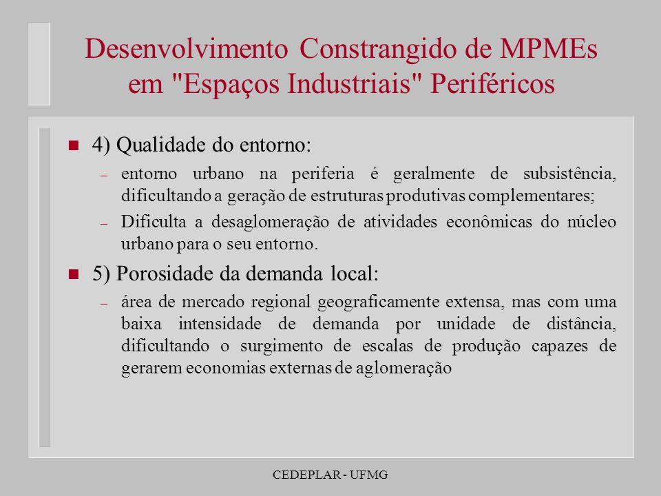 CEDEPLAR - UFMG Desenvolvimento Constrangido de MPMEs em