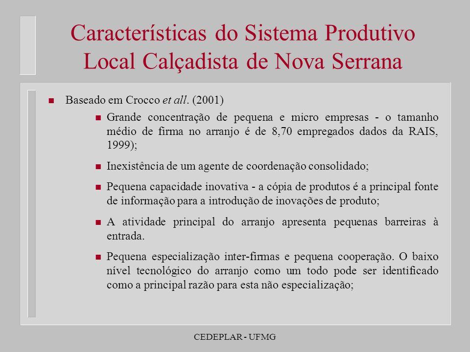 CEDEPLAR - UFMG Características do Sistema Produtivo Local Calçadista de Nova Serrana n Pode ser classificado como um cluster informal (Mytelka & Farinelli, 2000) ou cluster de sobrevivência (Altembrug & Meyer-Stamer, 1999); n a dimensão estática do milieu encontra-se parcialmente em funcionamento, como comprovado pela existência de economias externas aglomerativas.