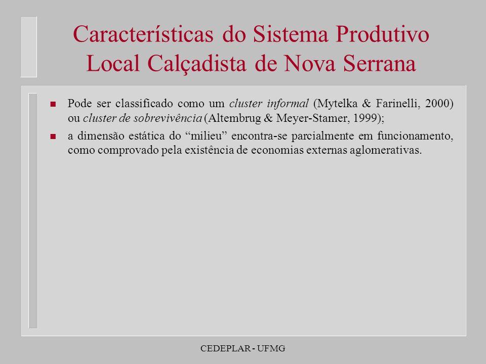 CEDEPLAR - UFMG Características do Sistema Produtivo Local Calçadista de Nova Serrana n Pode ser classificado como um cluster informal (Mytelka & Fari