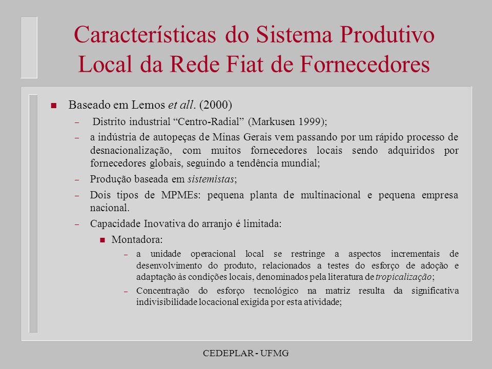 CEDEPLAR - UFMG Características do Sistema Produtivo Local da Rede Fiat de Fornecedores n Baseado em Lemos et all. (2000) – Distrito industrial Centro