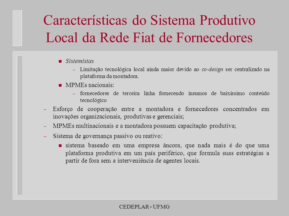 CEDEPLAR - UFMG Características do Sistema Produtivo Local da Rede Fiat de Fornecedores n Sistemistas – Limitação tecnológica local ainda maior devido