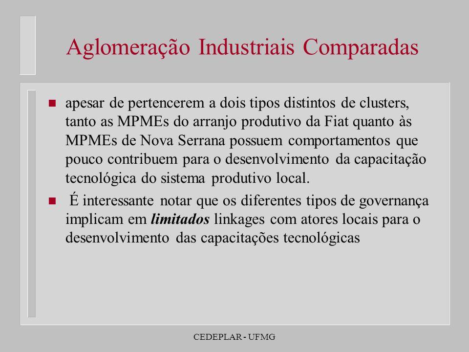 CEDEPLAR - UFMG Aglomeração Industriais Comparadas n apesar de pertencerem a dois tipos distintos de clusters, tanto as MPMEs do arranjo produtivo da