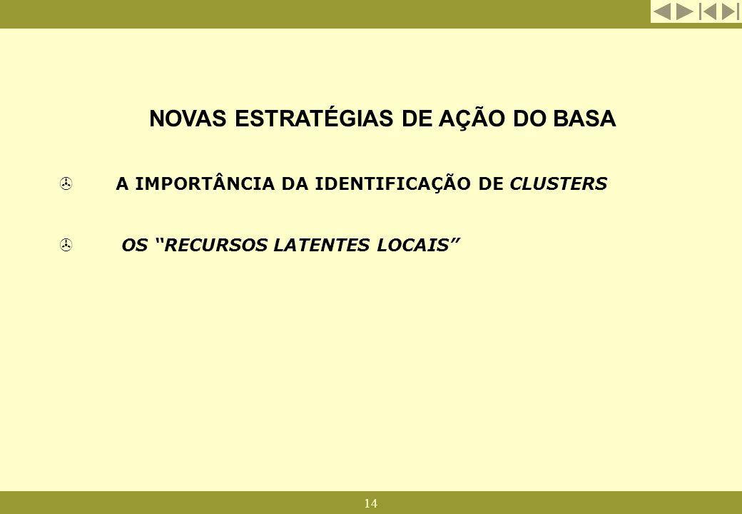 14 NOVAS ESTRATÉGIAS DE AÇÃO DO BASA >A IMPORTÂNCIA DA IDENTIFICAÇÃO DE CLUSTERS > OS RECURSOS LATENTES LOCAIS
