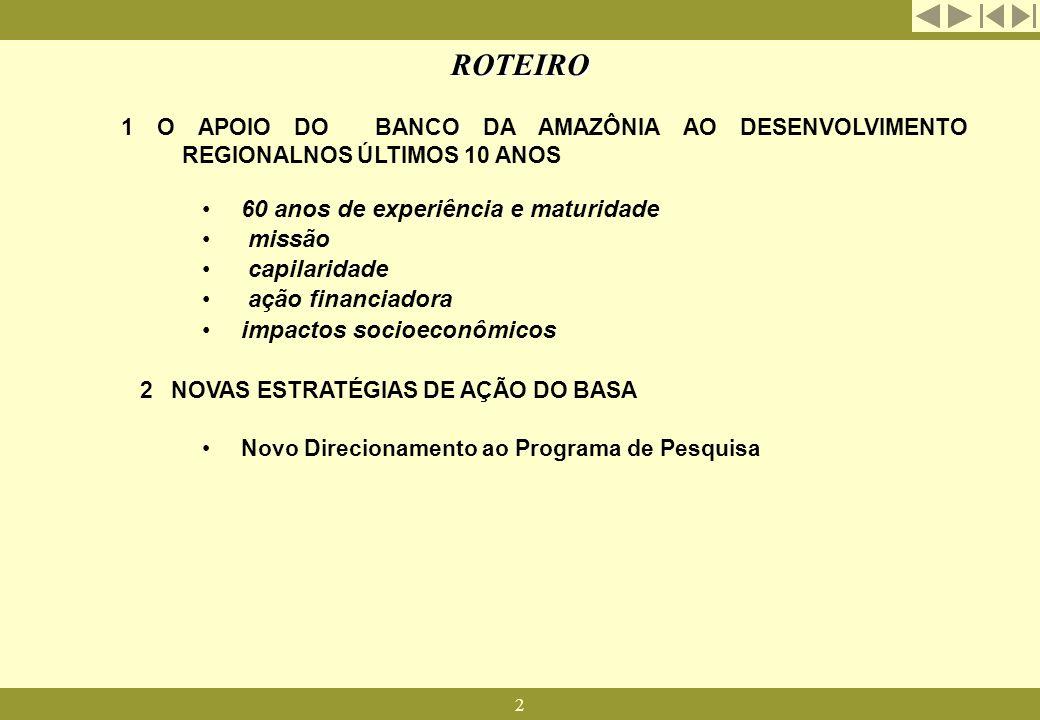 2 1 O APOIO DO BANCO DA AMAZÔNIA AO DESENVOLVIMENTO REGIONALNOS ÚLTIMOS 10 ANOS 60 anos de experiência e maturidade missão capilaridade ação financiad