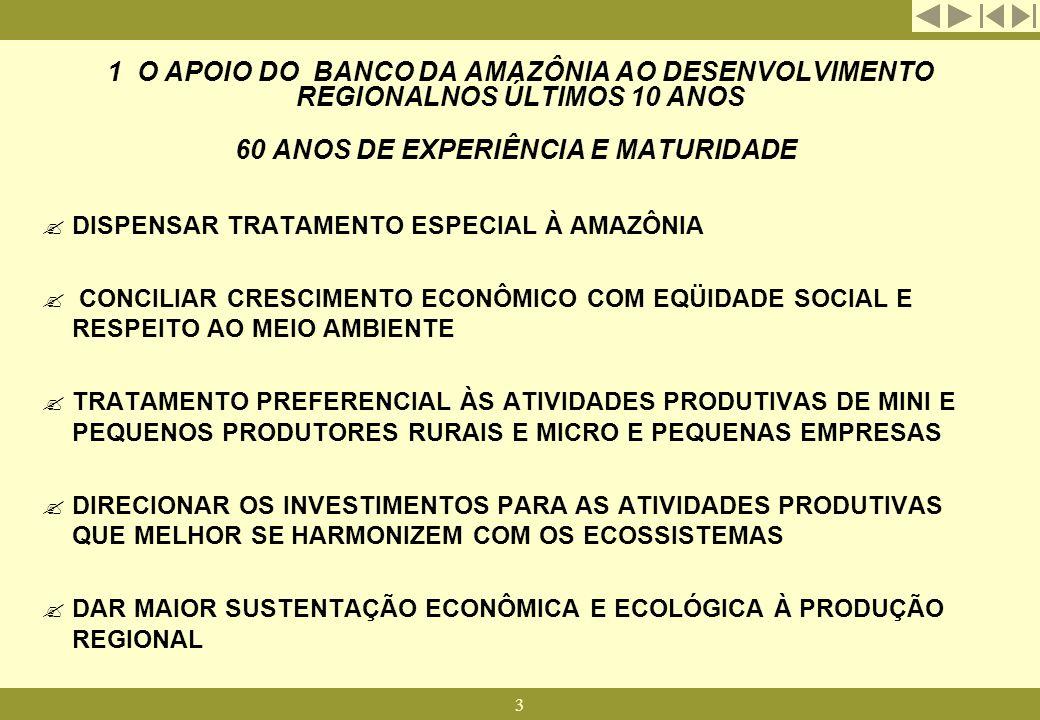 3 1 O APOIO DO BANCO DA AMAZÔNIA AO DESENVOLVIMENTO REGIONALNOS ÚLTIMOS 10 ANOS 60 ANOS DE EXPERIÊNCIA E MATURIDADE ?DISPENSAR TRATAMENTO ESPECIAL À A