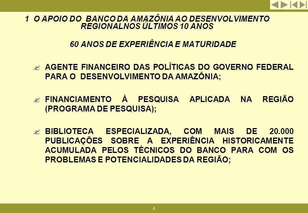 4 1 O APOIO DO BANCO DA AMAZÔNIA AO DESENVOLVIMENTO REGIONALNOS ÚLTIMOS 10 ANOS 60 ANOS DE EXPERIÊNCIA E MATURIDADE ?AGENTE FINANCEIRO DAS POLÍTICAS D