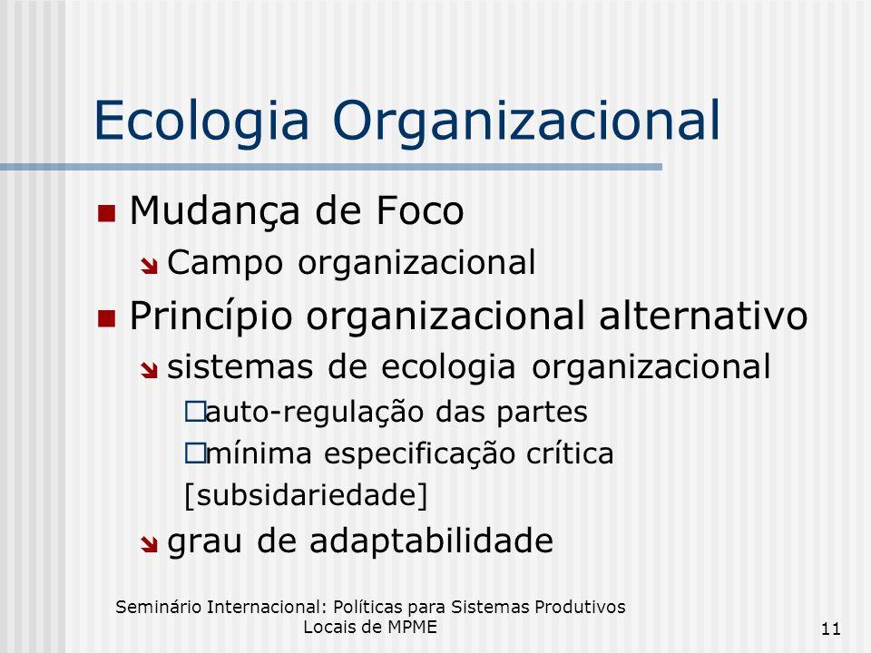 Seminário Internacional: Políticas para Sistemas Produtivos Locais de MPME 11 Ecologia Organizacional Mudança de Foco Campo organizacional Princípio organizacional alternativo sistemas de ecologia organizacional auto-regulação das partes mínima especificação crítica [subsidariedade] grau de adaptabilidade