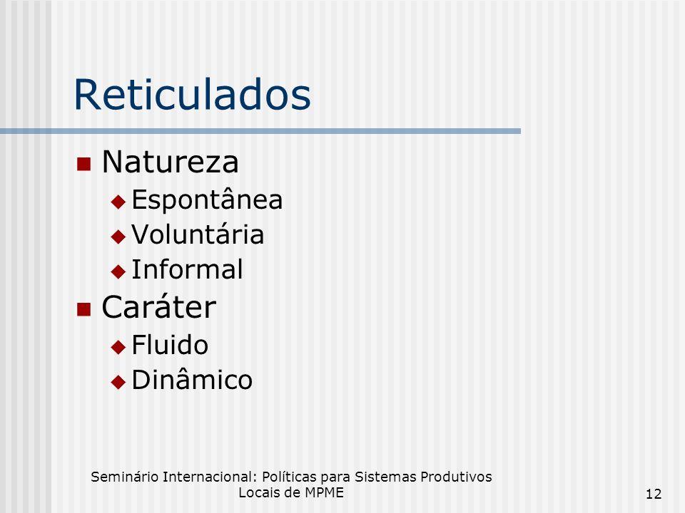 Seminário Internacional: Políticas para Sistemas Produtivos Locais de MPME 12 Reticulados Natureza Espontânea Voluntária Informal Caráter Fluido Dinâmico