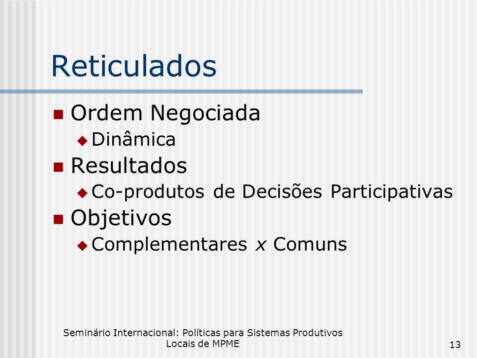 Seminário Internacional: Políticas para Sistemas Produtivos Locais de MPME 13 Reticulados Ordem Negociada Dinâmica Resultados Co-produtos de Decisões Participativas Objetivos Complementares x Comuns