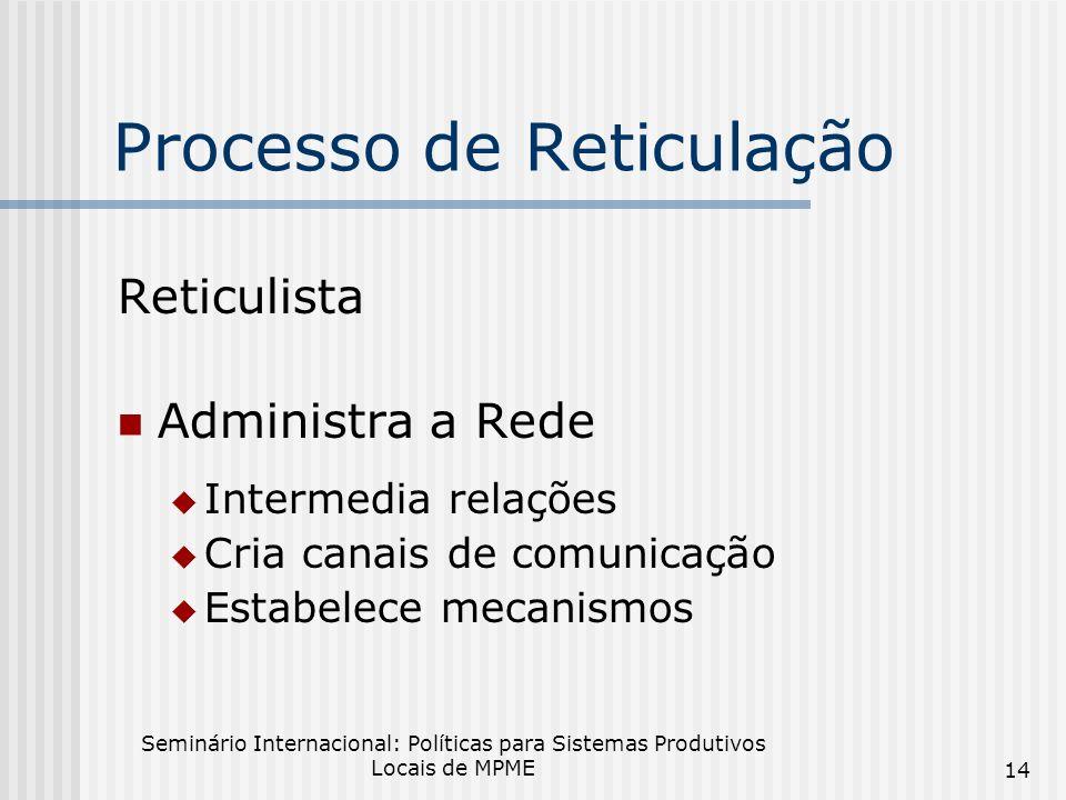 Seminário Internacional: Políticas para Sistemas Produtivos Locais de MPME 14 Processo de Reticulação Reticulista Administra a Rede Intermedia relações Cria canais de comunicação Estabelece mecanismos