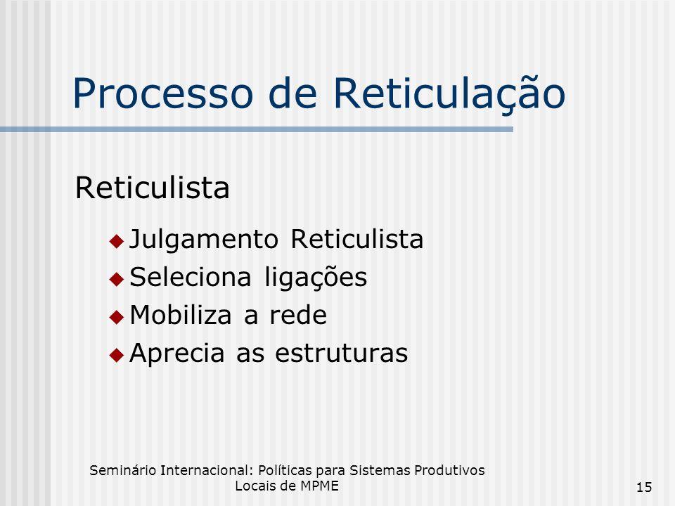Seminário Internacional: Políticas para Sistemas Produtivos Locais de MPME 15 Processo de Reticulação Reticulista Julgamento Reticulista Seleciona ligações Mobiliza a rede Aprecia as estruturas