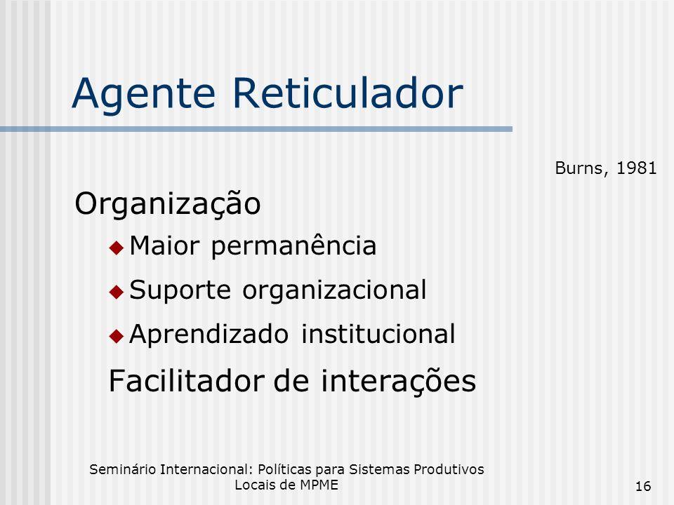 Seminário Internacional: Políticas para Sistemas Produtivos Locais de MPME 16 Agente Reticulador Burns, 1981 Organização Maior permanência Suporte organizacional Aprendizado institucional Facilitador de interações