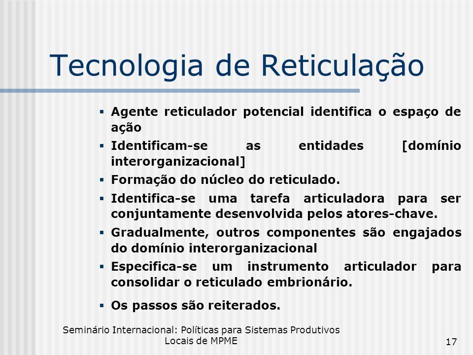 Seminário Internacional: Políticas para Sistemas Produtivos Locais de MPME 17 Tecnologia de Reticulação Agente reticulador potencial identifica o espaço de ação Identificam-se as entidades [domínio interorganizacional] Formação do núcleo do reticulado.