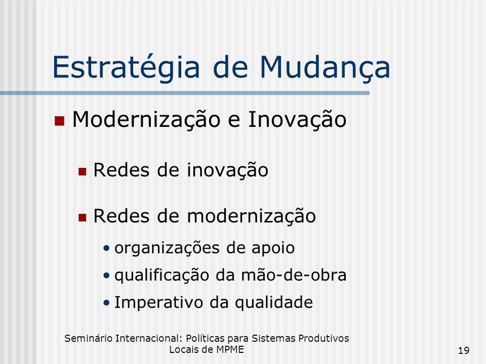 Seminário Internacional: Políticas para Sistemas Produtivos Locais de MPME 19 Estratégia de Mudança Modernização e Inovação Redes de inovação Redes de modernização organizações de apoio qualificação da mão-de-obra Imperativo da qualidade
