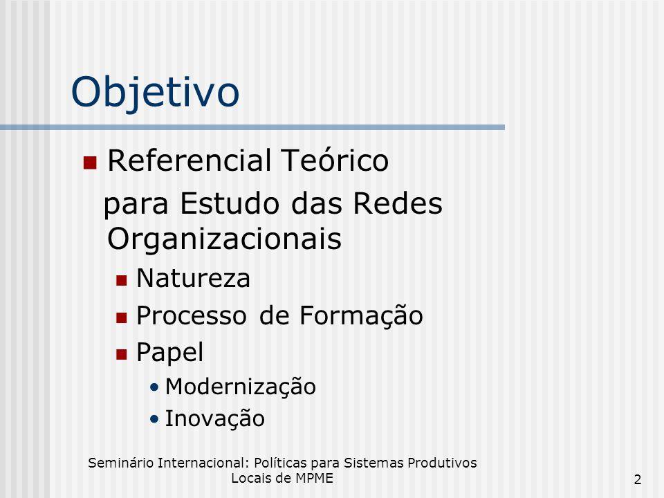 2 Objetivo Referencial Teórico para Estudo das Redes Organizacionais Natureza Processo de Formação Papel Modernização Inovação