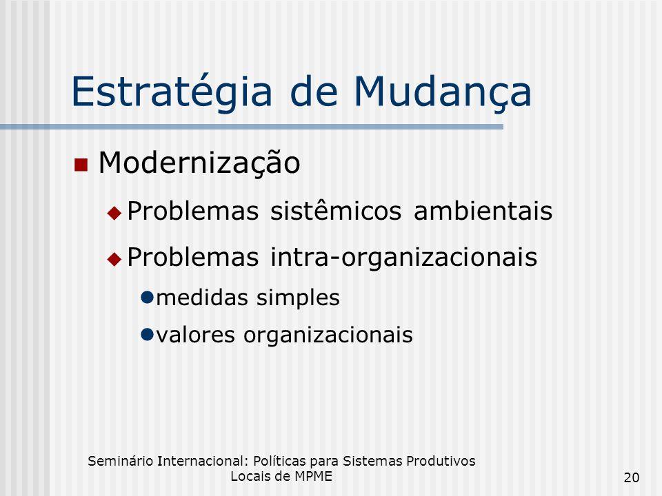 Seminário Internacional: Políticas para Sistemas Produtivos Locais de MPME 20 Estratégia de Mudança Modernização Problemas sistêmicos ambientais Problemas intra-organizacionais medidas simples valores organizacionais