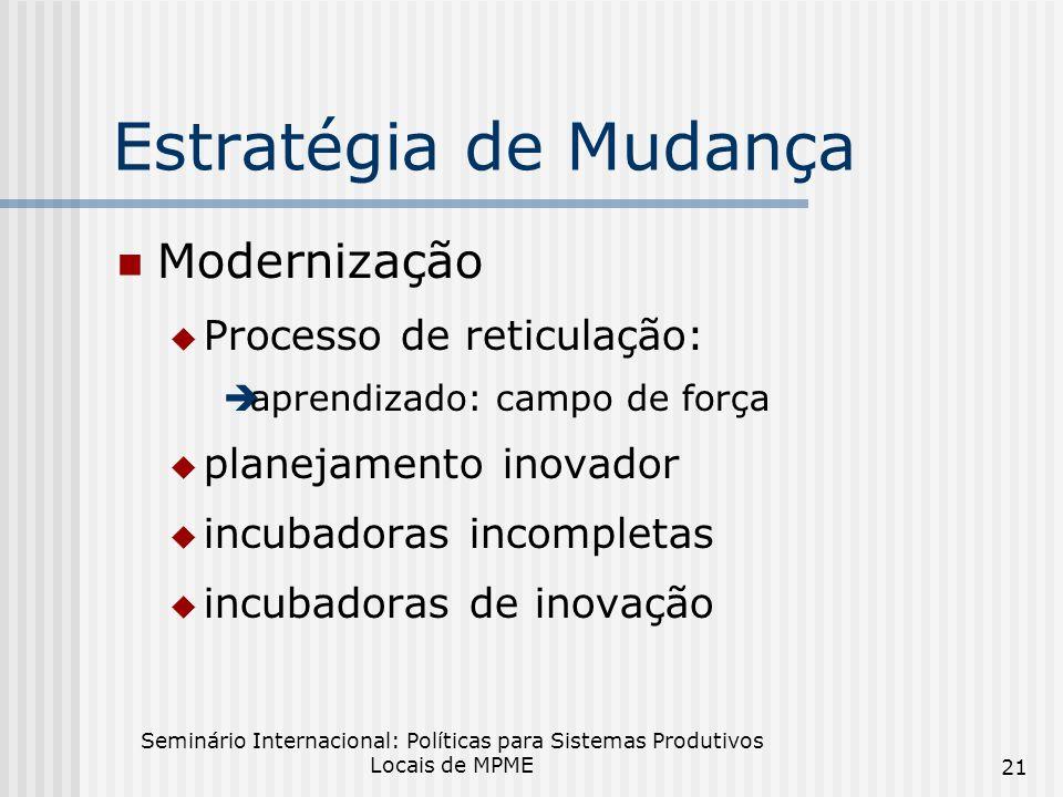 Seminário Internacional: Políticas para Sistemas Produtivos Locais de MPME 21 Estratégia de Mudança Modernização Processo de reticulação: aprendizado: campo de força planejamento inovador incubadoras incompletas incubadoras de inovação