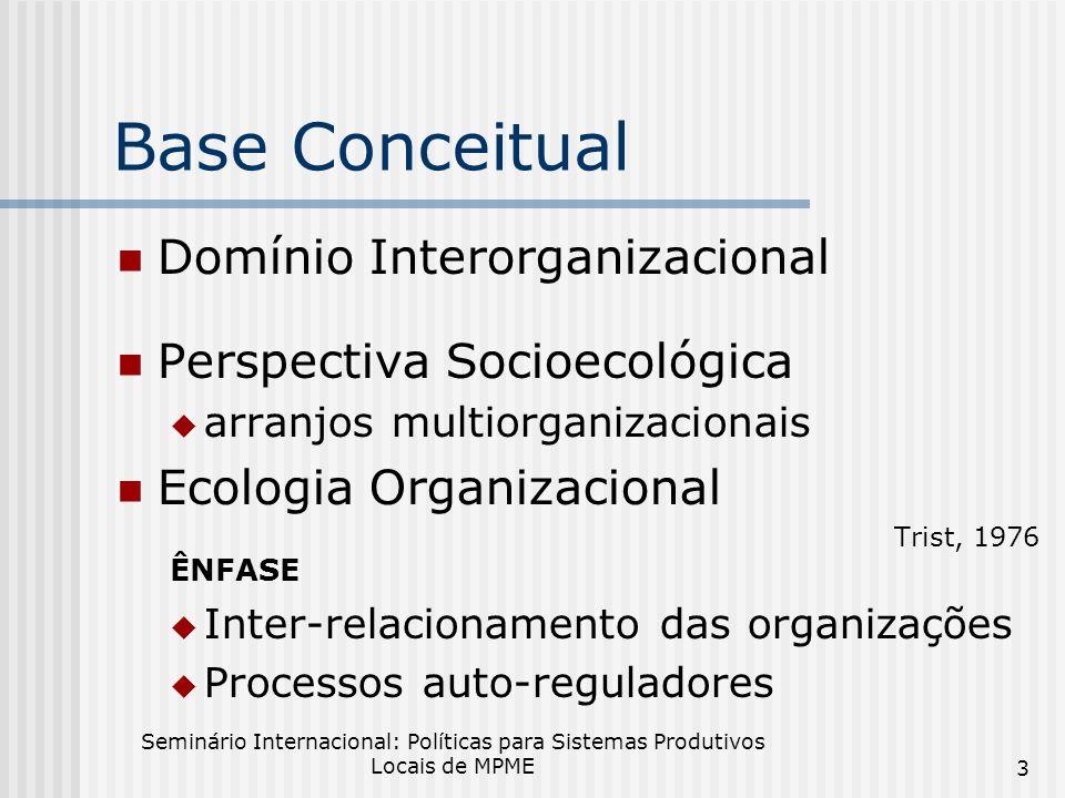 Seminário Internacional: Políticas para Sistemas Produtivos Locais de MPME 3 Base Conceitual Domínio Interorganizacional Perspectiva Socioecológica arranjos multiorganizacionais Ecologia Organizacional Trist, 1976 ÊNFASE Inter-relacionamento das organizações Processos auto-reguladores