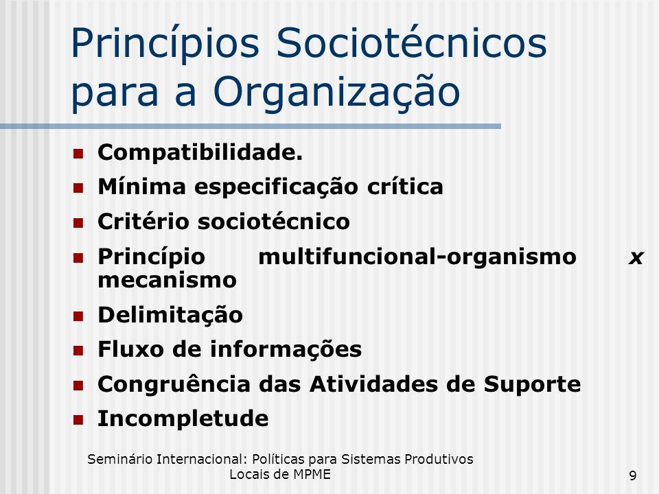 Seminário Internacional: Políticas para Sistemas Produtivos Locais de MPME 9 Princípios Sociotécnicos para a Organização Compatibilidade.