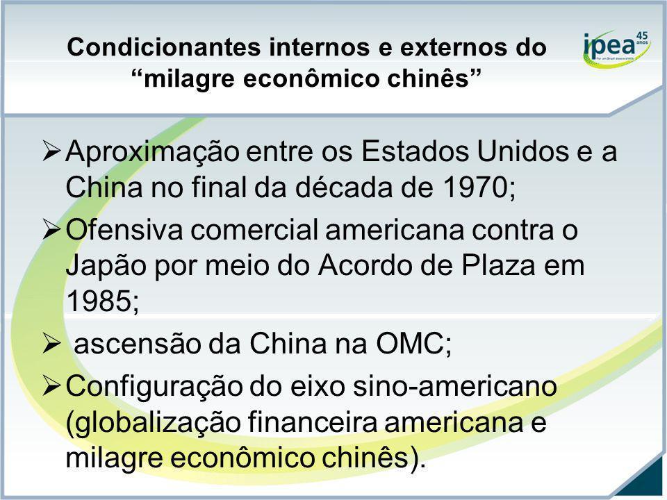 Condicionantes internos e externos do milagre econômico chinês Aproximação entre os Estados Unidos e a China no final da década de 1970; Ofensiva come