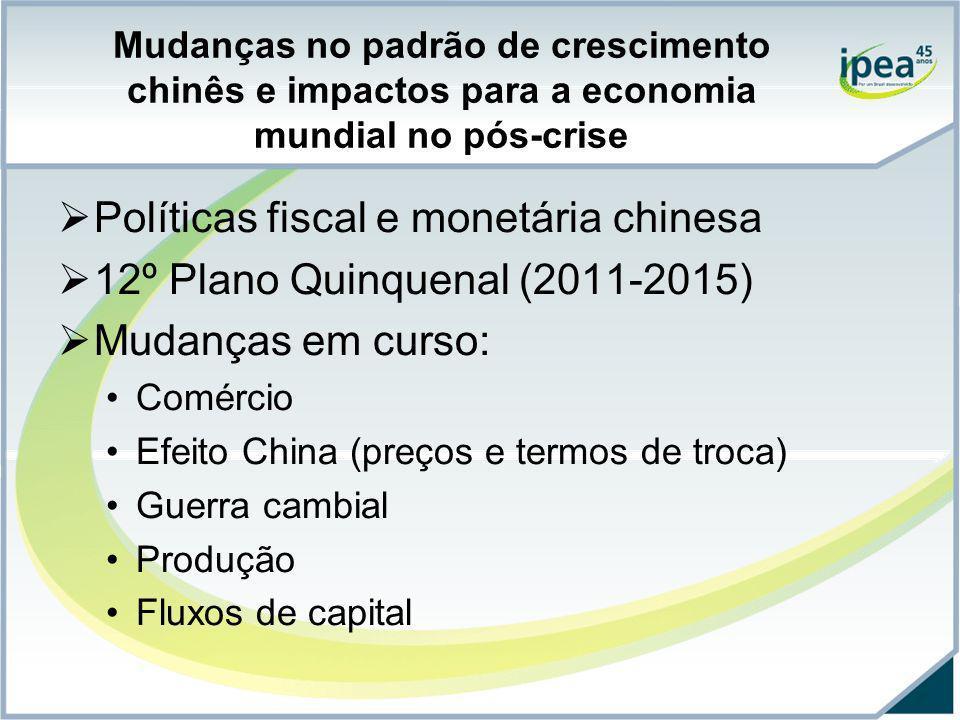 Mudanças no padrão de crescimento chinês e impactos para a economia mundial no pós-crise Políticas fiscal e monetária chinesa 12º Plano Quinquenal (20