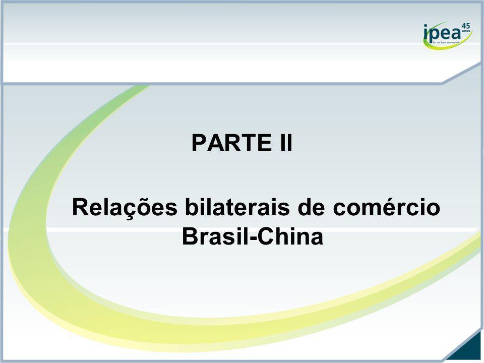 PARTE II Relações bilaterais de comércio Brasil-China