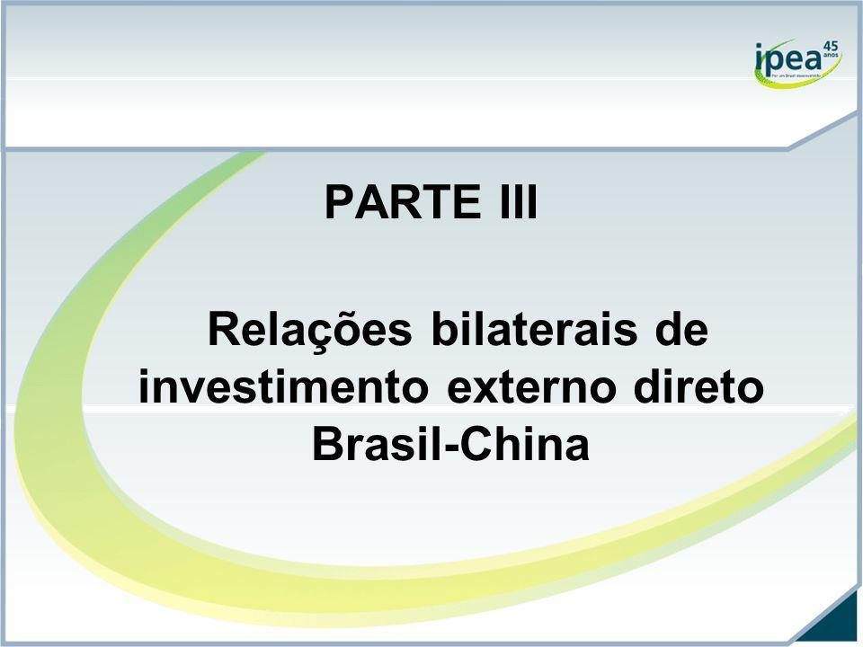 PARTE III Relações bilaterais de investimento externo direto Brasil-China