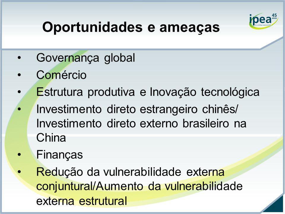 Oportunidades e ameaças Governança global Comércio Estrutura produtiva e Inovação tecnológica Investimento direto estrangeiro chinês/ Investimento dir