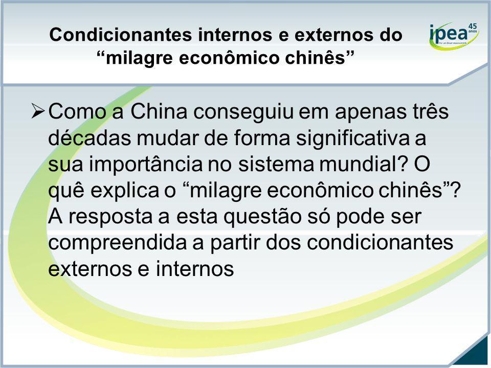 Condicionantes internos e externos do milagre econômico chinês Como a China conseguiu em apenas três décadas mudar de forma significativa a sua import