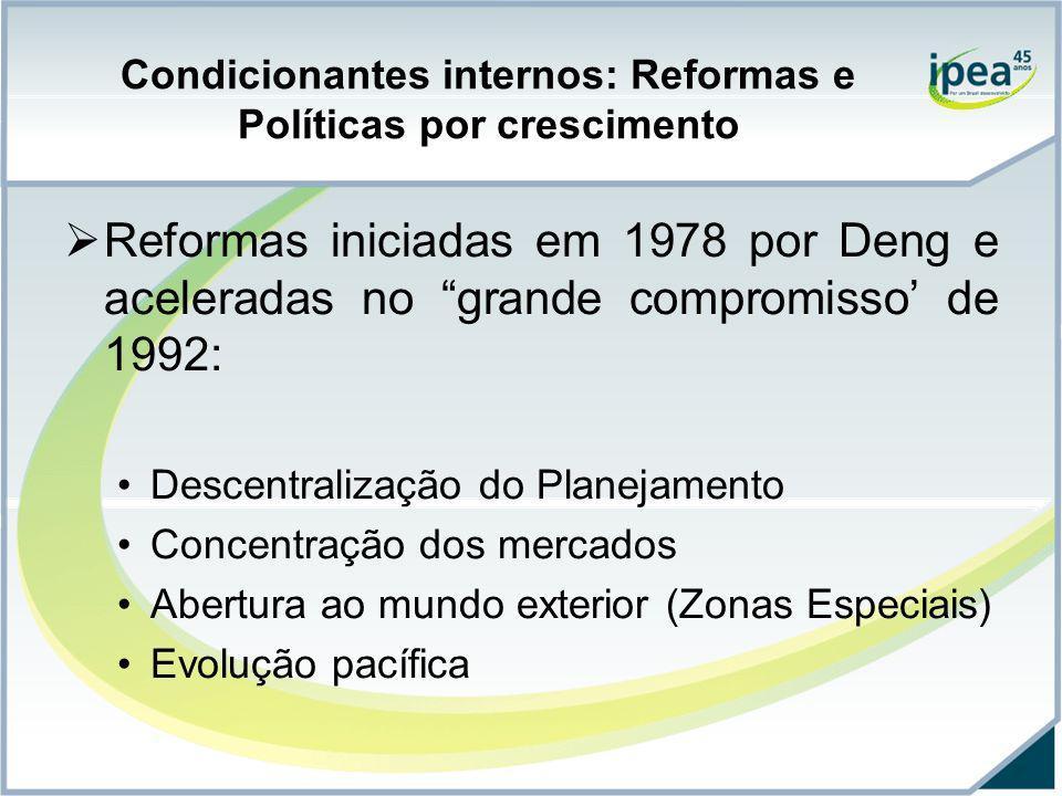 Condicionantes internos: Reformas e Políticas por crescimento Reformas iniciadas em 1978 por Deng e aceleradas no grande compromisso de 1992: Descentr