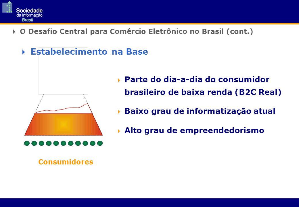 Parte do dia-a-dia do consumidor brasileiro de baixa renda (B2C Real) Baixo grau de informatização atual Alto grau de empreendedorismo Consumidores O Desafio Central para Comércio Eletrônico no Brasil (cont.) Estabelecimento na Base