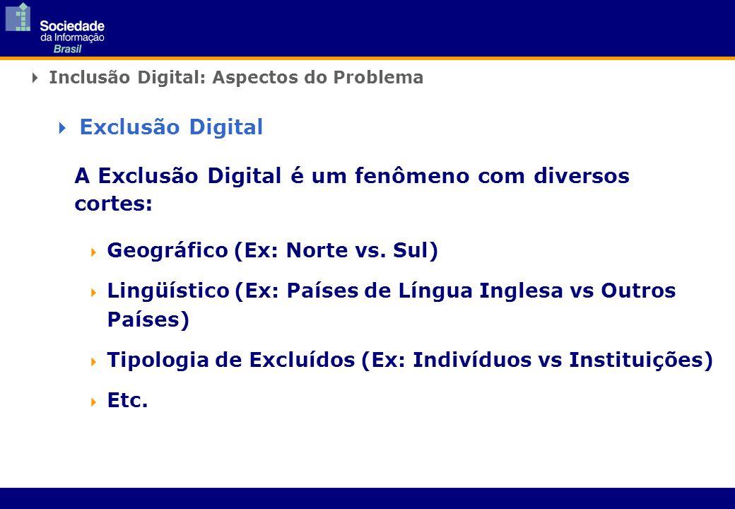 Inclusão Digital: Aspectos do Problema A Exclusão Digital é um fenômeno com diversos cortes: Geográfico (Ex: Norte vs. Sul) Lingüístico (Ex: Países de
