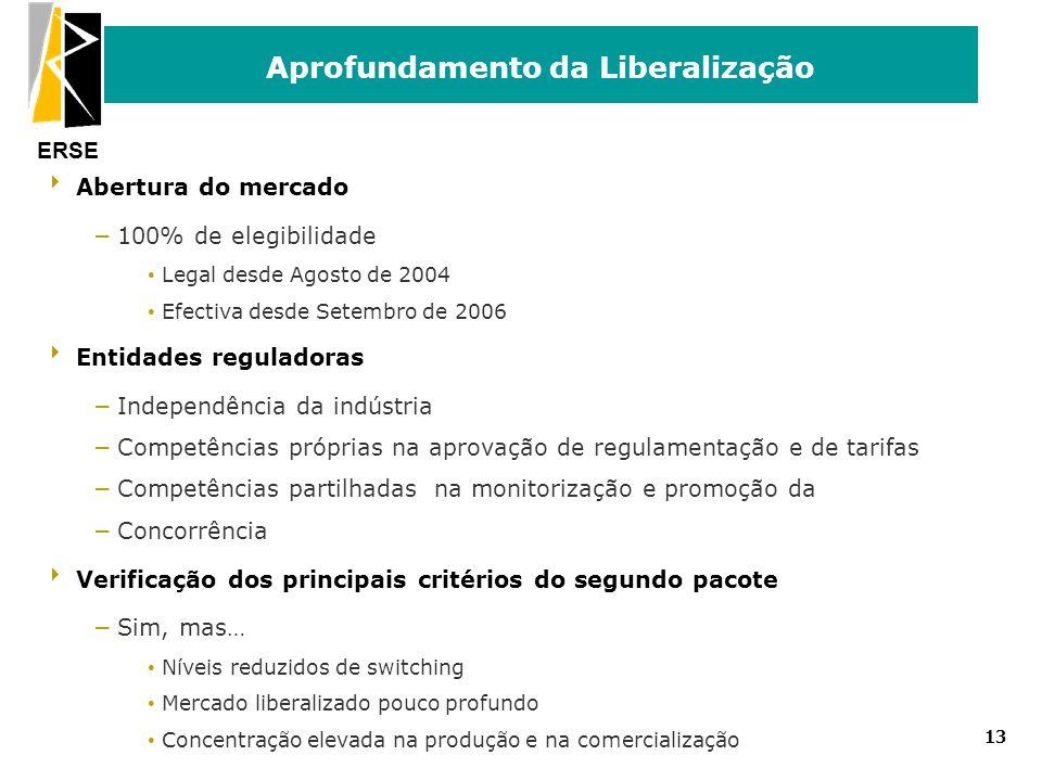 ERSE Aprofundamento da Liberalização 13 Abertura do mercado – 100% de elegibilidade Legal desde Agosto de 2004 Efectiva desde Setembro de 2006 Entidad