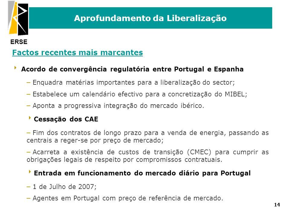 ERSE Aprofundamento da Liberalização 14 Factos recentes mais marcantes Acordo de convergência regulatória entre Portugal e Espanha – Enquadra matérias