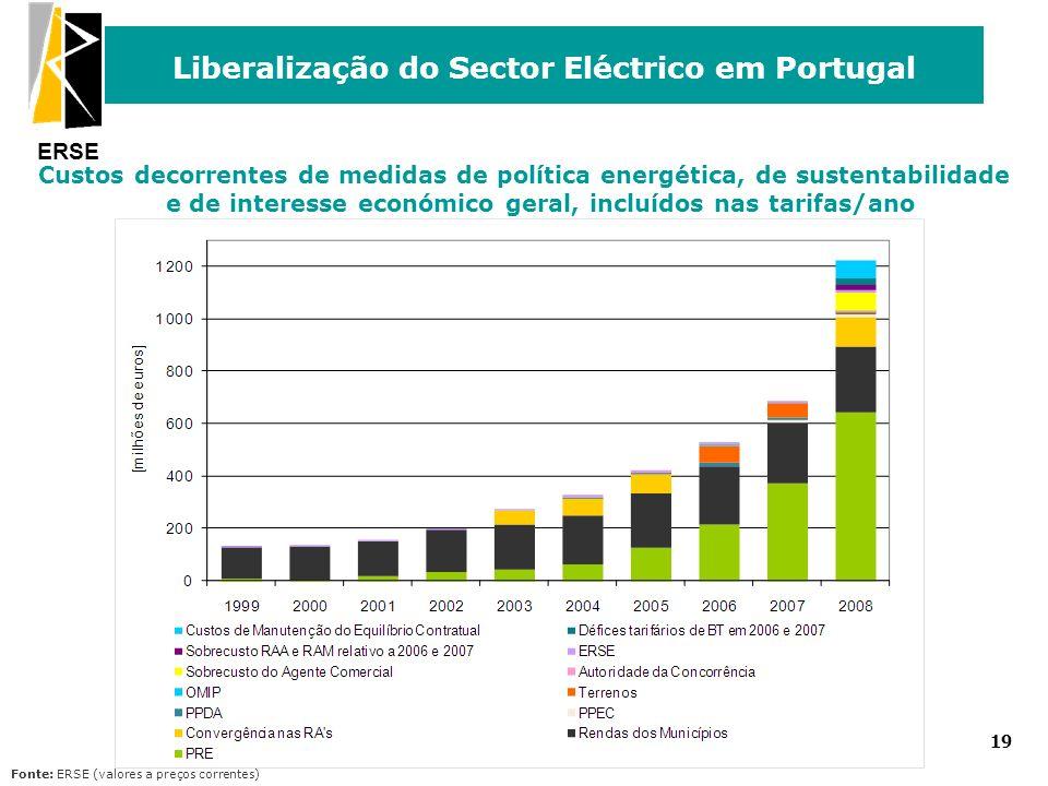 ERSE Liberalização do Sector Eléctrico em Portugal 19 Custos decorrentes de medidas de política energética, de sustentabilidade e de interesse económi