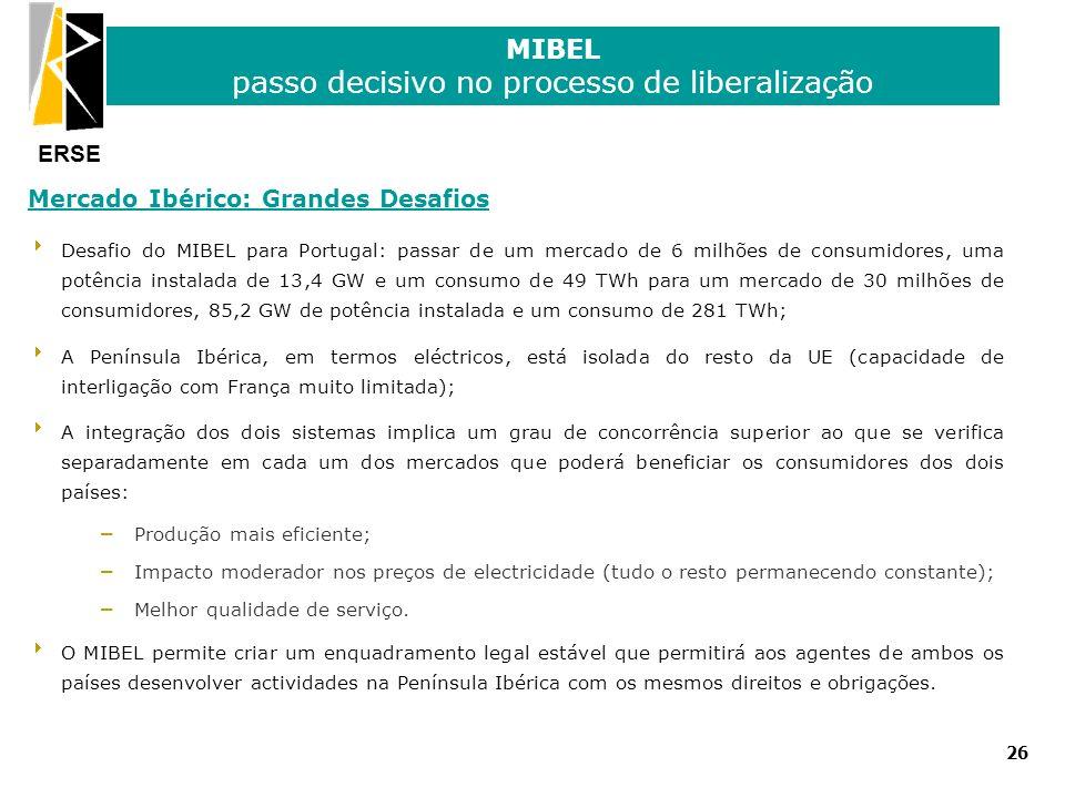 ERSE MIBEL passo decisivo no processo de liberalização 26 Mercado Ibérico: Grandes Desafios Desafio do MIBEL para Portugal: passar de um mercado de 6