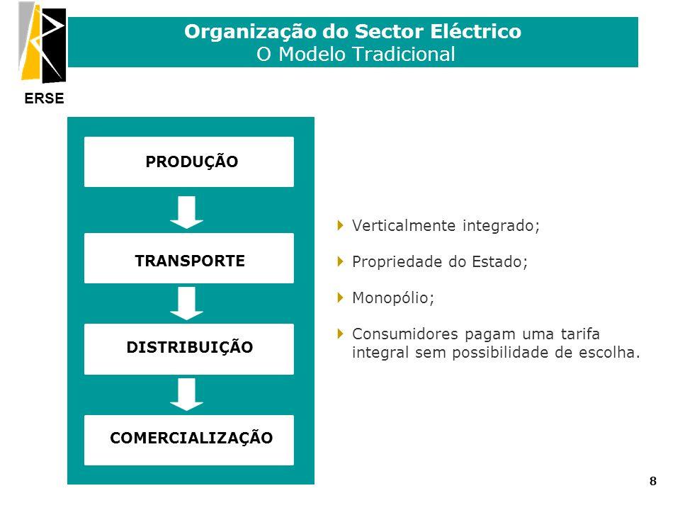ERSE Organização do Sector Eléctrico O Modelo Tradicional 8 Verticalmente integrado; Propriedade do Estado; Monopólio; Consumidores pagam uma tarifa i