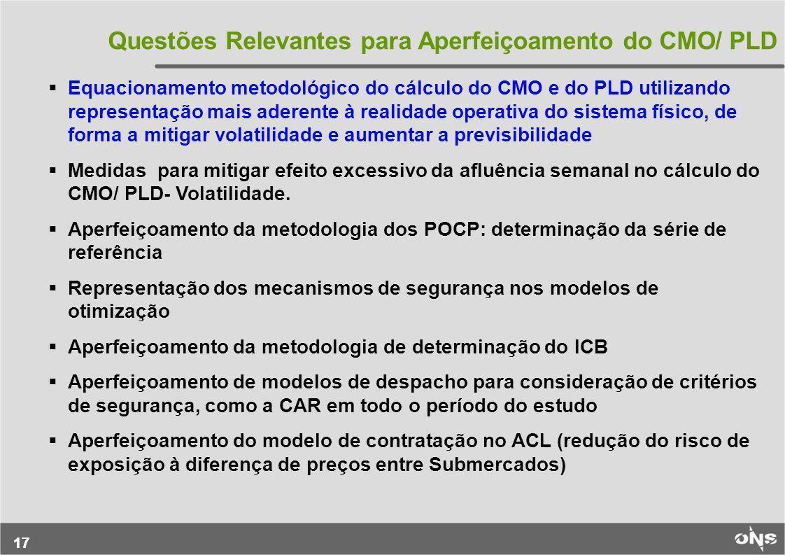 17 Questões Relevantes para Aperfeiçoamento do CMO/ PLD Equacionamento metodológico do cálculo do CMO e do PLD utilizando representação mais aderente