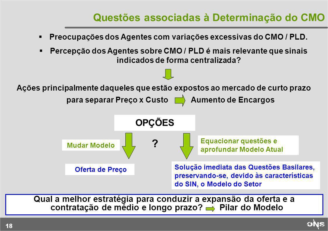 18 Questões associadas à Determinação do CMO Preocupações dos Agentes com variações excessivas do CMO / PLD. Percepção dos Agentes sobre CMO / PLD é m