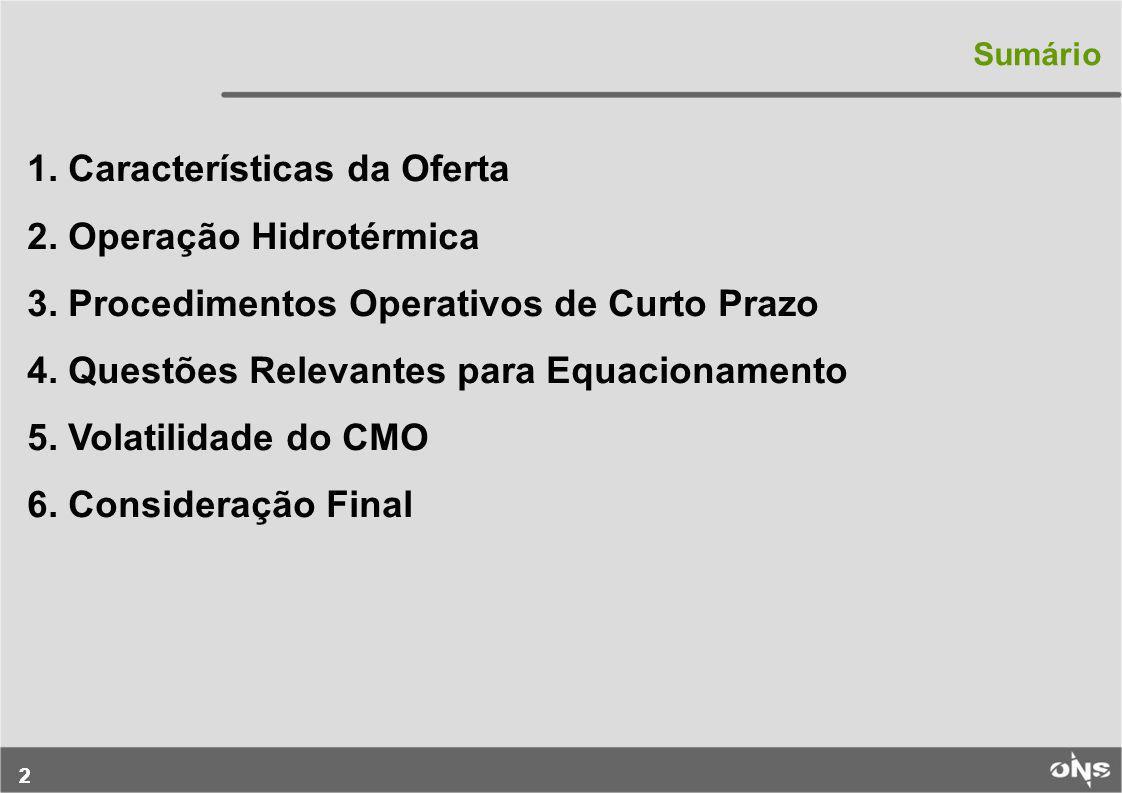 22 Sumário 1. Características da Oferta 2. Operação Hidrotérmica 3. Procedimentos Operativos de Curto Prazo 4. Questões Relevantes para Equacionamento