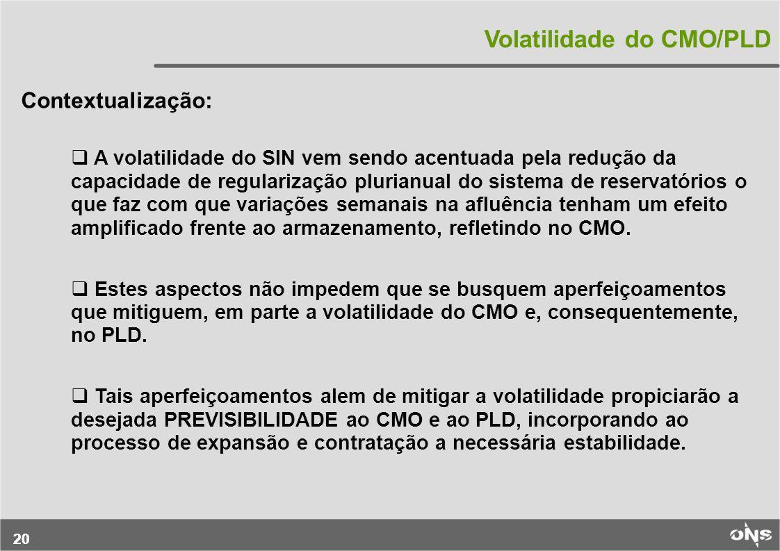 20 Contextualização: A volatilidade do SIN vem sendo acentuada pela redução da capacidade de regularização plurianual do sistema de reservatórios o qu