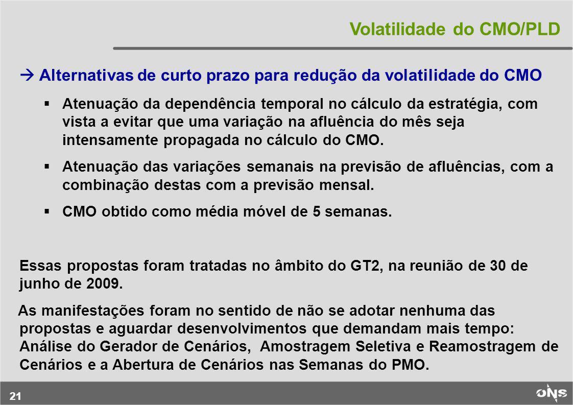 21 Alternativas de curto prazo para redução da volatilidade do CMO Atenuação da dependência temporal no cálculo da estratégia, com vista a evitar que