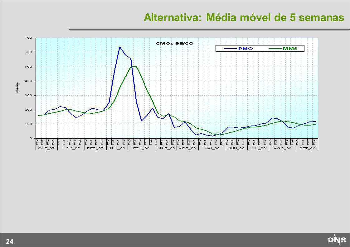 24 Alternativa: Média móvel de 5 semanas