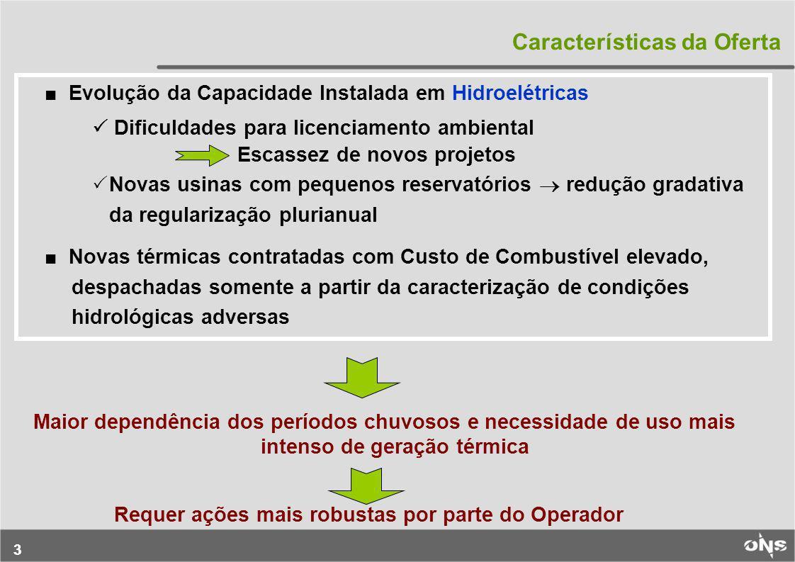 33 Evolução da Capacidade Instalada em Hidroelétricas Dificuldades para licenciamento ambiental Escassez de novos projetos Novas usinas com pequenos r