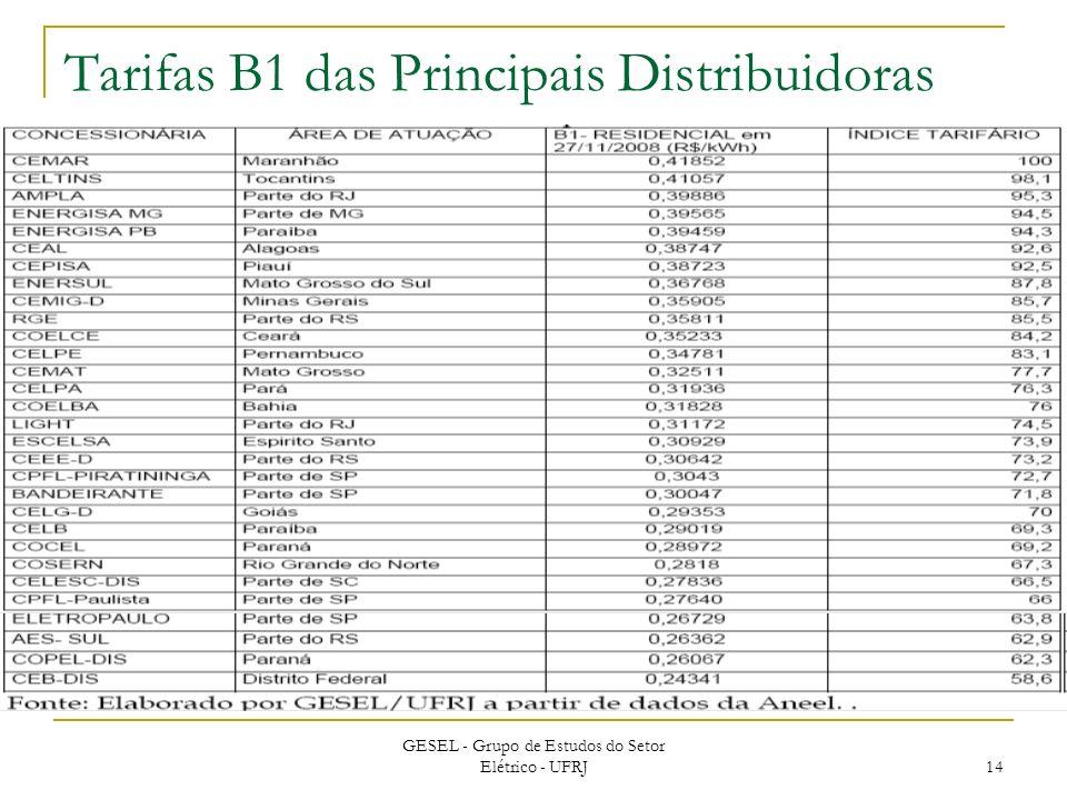GESEL - Grupo de Estudos do Setor Elétrico - UFRJ 14 Tarifas B1 das Principais Distribuidoras