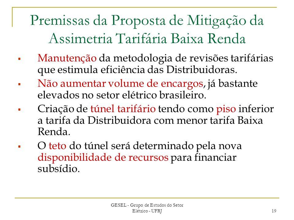 GESEL - Grupo de Estudos do Setor Elétrico - UFRJ 19 Premissas da Proposta de Mitigação da Assimetria Tarifária Baixa Renda Manutenção da metodologia de revisões tarifárias que estimula eficiência das Distribuidoras.