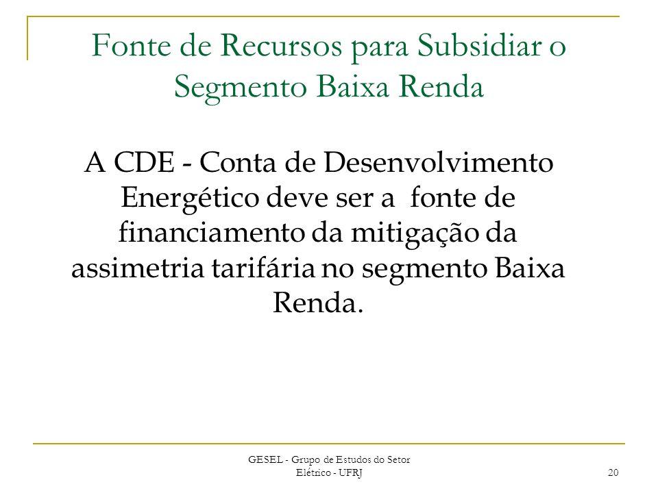 GESEL - Grupo de Estudos do Setor Elétrico - UFRJ 20 Fonte de Recursos para Subsidiar o Segmento Baixa Renda A CDE - Conta de Desenvolvimento Energético deve ser a fonte de financiamento da mitigação da assimetria tarifária no segmento Baixa Renda.