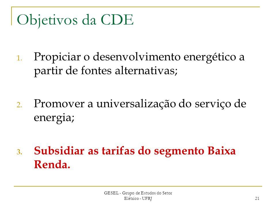 GESEL - Grupo de Estudos do Setor Elétrico - UFRJ 21 Objetivos da CDE 1.