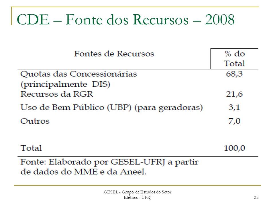 GESEL - Grupo de Estudos do Setor Elétrico - UFRJ 22 CDE – Fonte dos Recursos – 2008